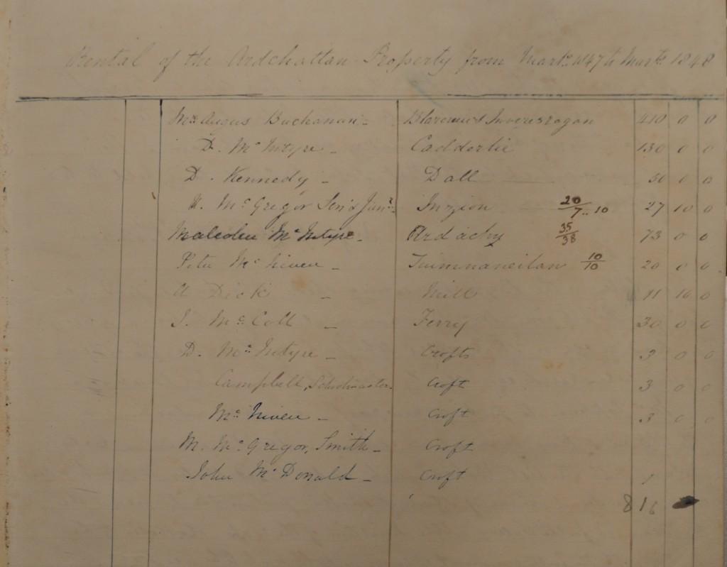Estate rent book, 1847