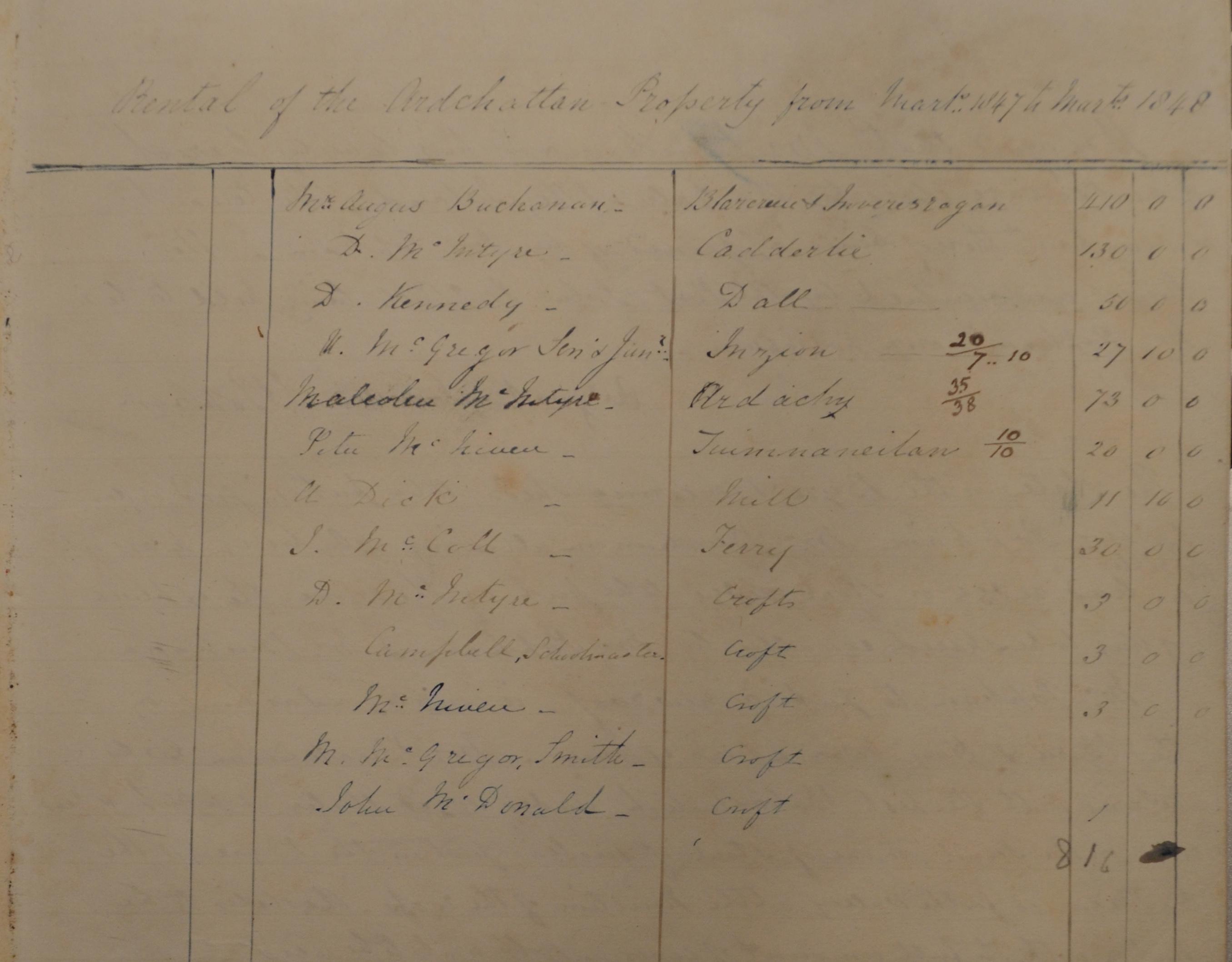 rent book 1847